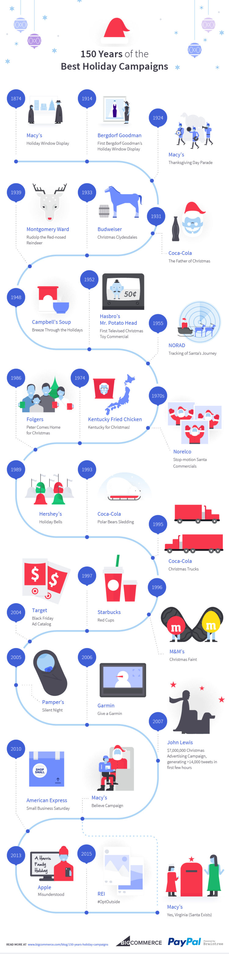 best-holiday-retail-campaigns